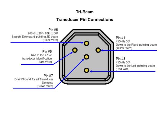 humminbird transducer wiring diagram humminbird wiring diagrams trash or treasure page 2