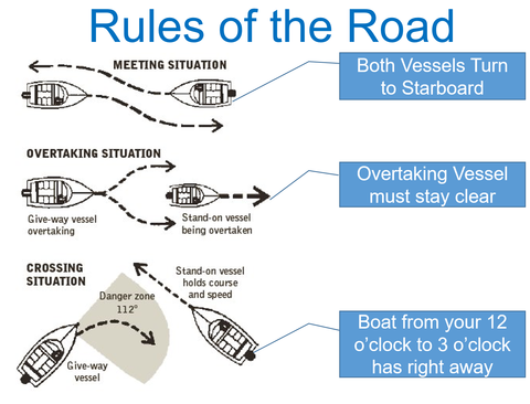 Name:  boatrules.png Views: 429 Size:  106.7 KB
