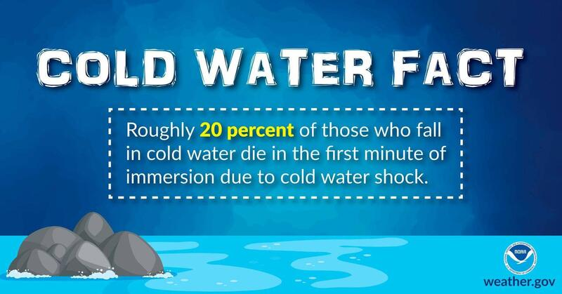 Name:  cold water.jpg Views: 523 Size:  46.4 KB