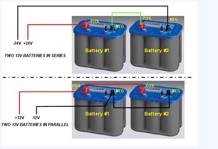 39530d1270357980 3 bank charger wiring 20batteries jpg 3 bank charger 3 bank charger wiring diagram at reclaimingppi.co